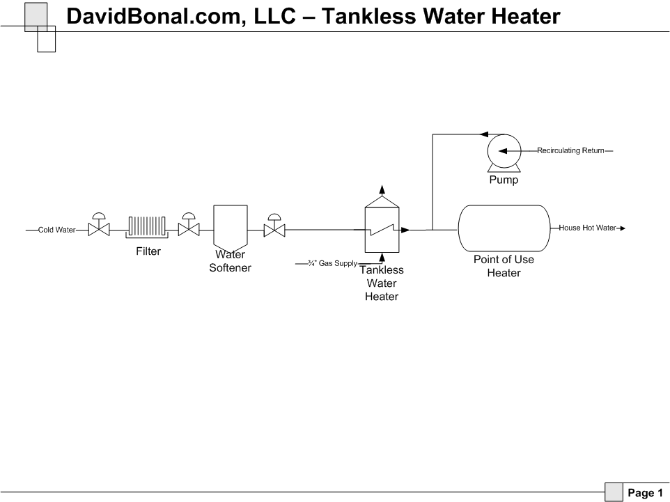 Application Diagrams Professionals Takagi Tankless